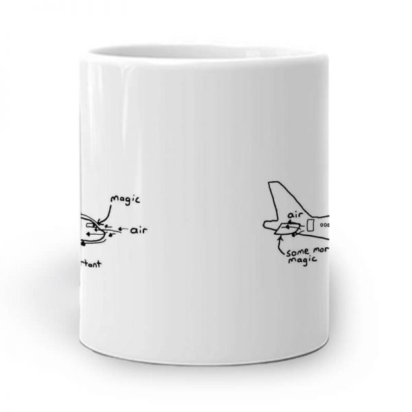 R105. Air Plane Art Middle