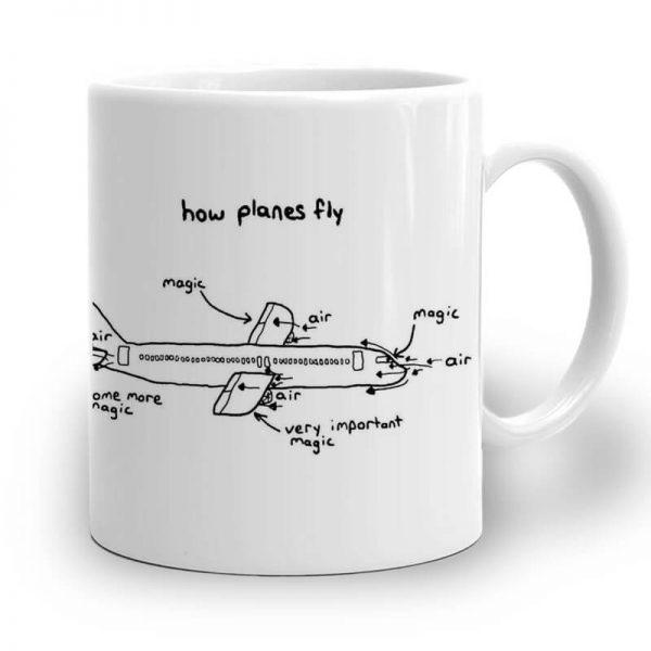 R105. Air Plane Art Right